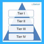 ¿Qué es la clasificación TIER para Datacenter?