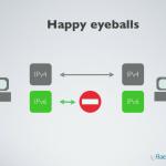 Happy Eyeballs para IPv4 e IPv6