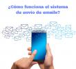 Emails: ¿Cómo funciona el sistema de envíos?