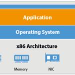 Actualizar Hardware Virtual de una VM